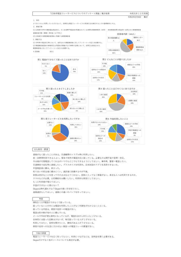 %e9%9b%bb%e8%a9%b1%e3%83%aa%e3%83%ac%e3%83%bc%e3%82%b5%e3%83%bc%e3%83%93%e3%82%b9%e3%82%a2%e3%83%b3%e3%82%b1%e3%83%bc%e3%83%88%e9%9b%86%e8%a8%88のサムネイル