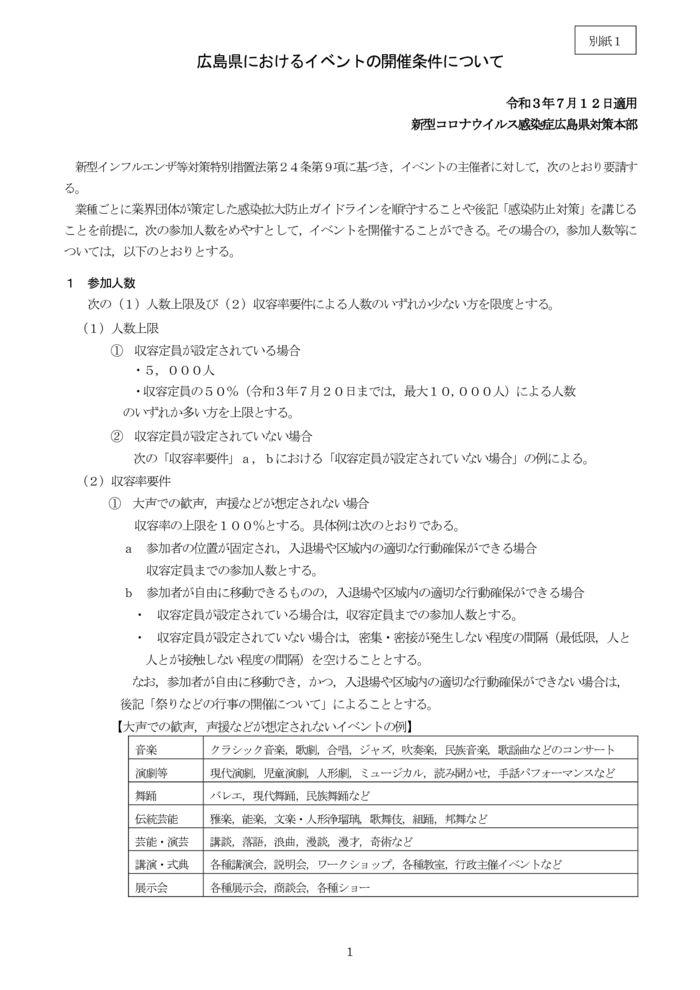 02_(別紙1)広島県におけるイベントの開催条件について-1のサムネイル