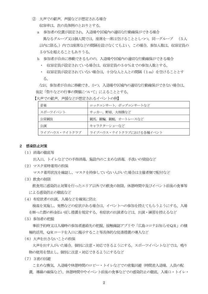 02_(別紙1)広島県におけるイベントの開催条件について-2のサムネイル
